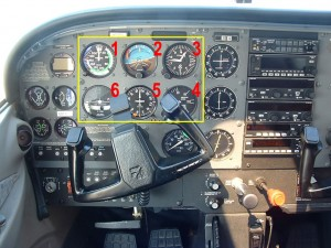 Cessna 172 Instrument Panel Six Pack